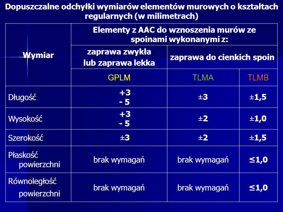 Wymiar Elementy z AAC do wznoszenia murów ze spoinami wykonanymi z: zaprawa zwykła lub zaprawa lekka zaprawa do cienkich spoin GPLMTLMATLMB Długość +3
