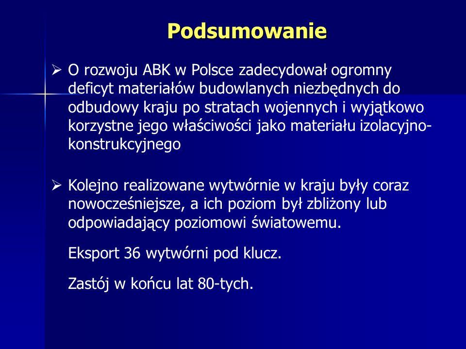 Podsumowanie O rozwoju ABK w Polsce zadecydował ogromny deficyt materiałów budowlanych niezbędnych do odbudowy kraju po stratach wojennych i wyjątkowo