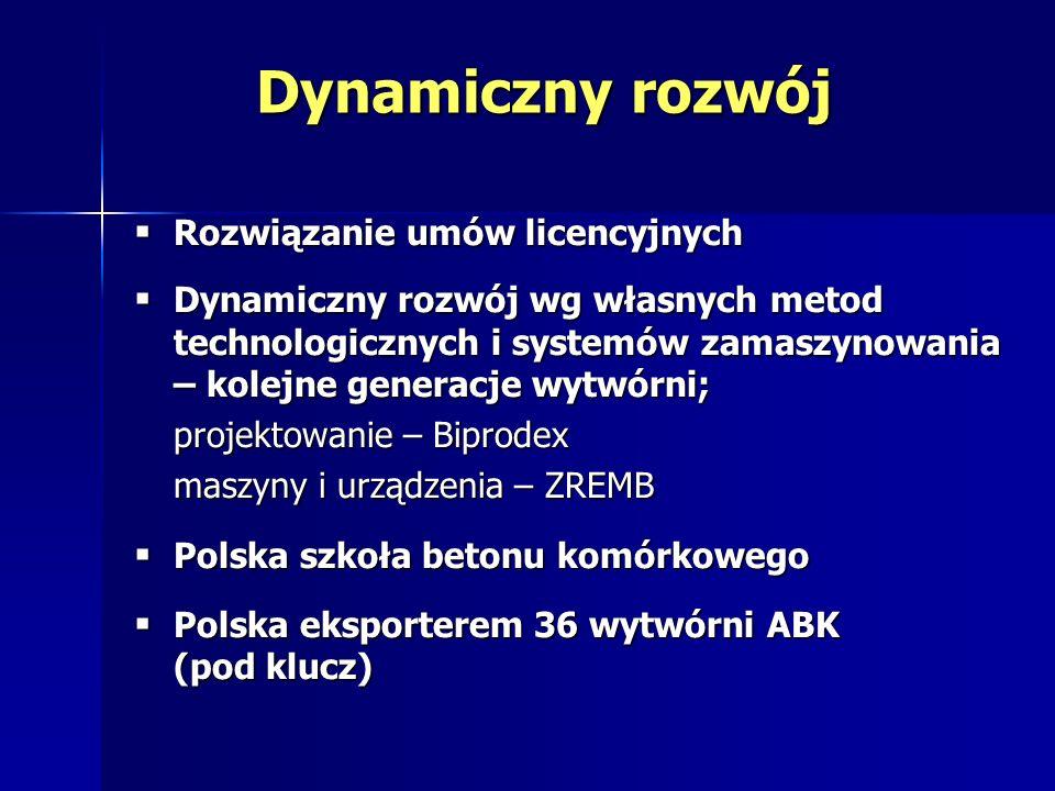 Podsumowanie O rozwoju ABK w Polsce zadecydował ogromny deficyt materiałów budowlanych niezbędnych do odbudowy kraju po stratach wojennych i wyjątkowo korzystne jego właściwości jako materiału izolacyjno- konstrukcyjnego Kolejno realizowane wytwórnie w kraju były coraz nowocześniejsze, a ich poziom był zbliżony lub odpowiadający poziomowi światowemu.