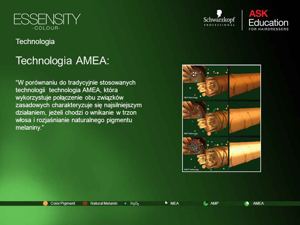 W porównaniu do tradycyjnie stosowanych technologii technologia AMEA, która wykorzystuje połączenie obu związków zasadowych charakteryzuje się najsiln