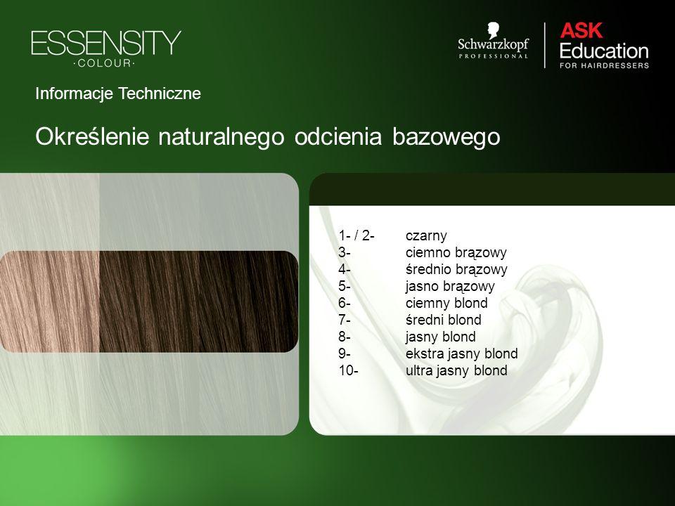 Określenie naturalnego odcienia bazowego 1- / 2- czarny 3-ciemno brązowy 4- średnio brązowy 5- jasno brązowy 6- ciemny blond 7- średni blond 8- jasny