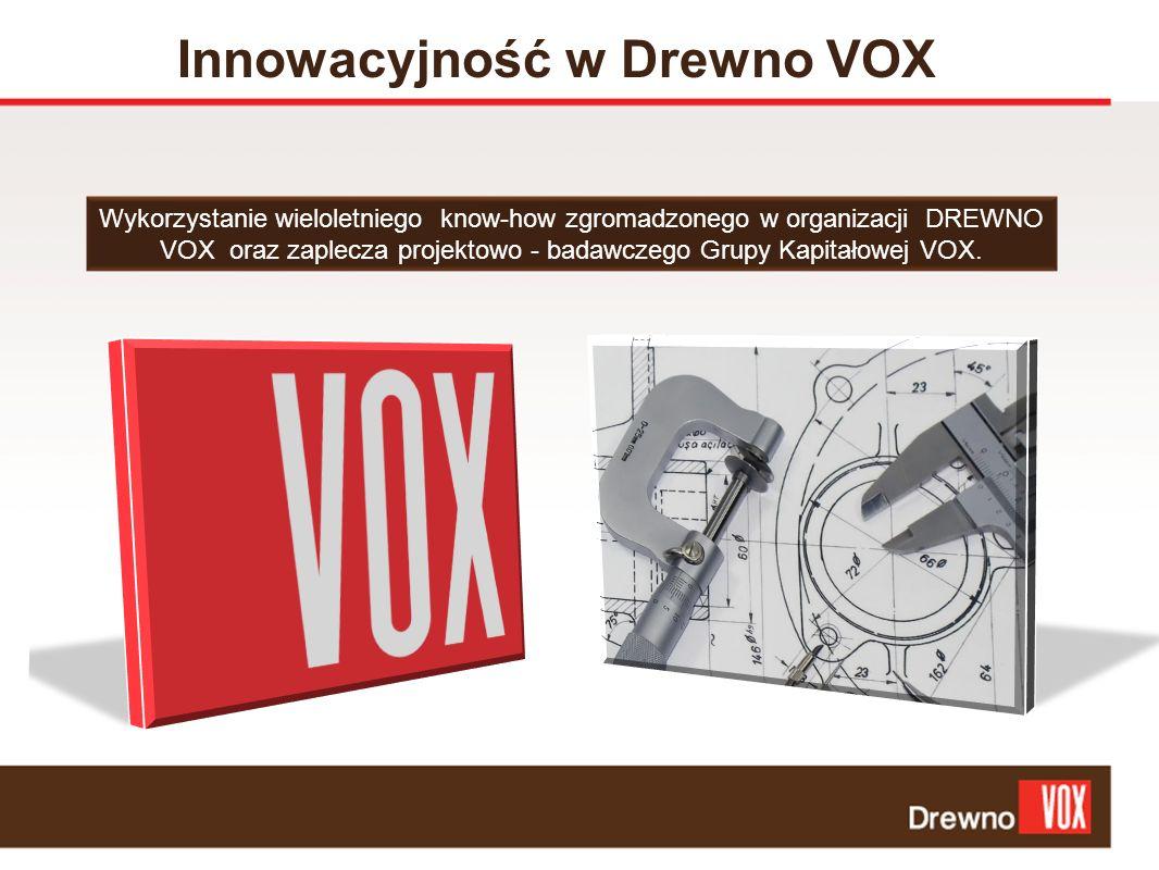 Innowacyjność w Drewno VOX Wykorzystanie wieloletniego know-how zgromadzonego w organizacji DREWNO VOX oraz zaplecza projektowo - badawczego Grupy Kap