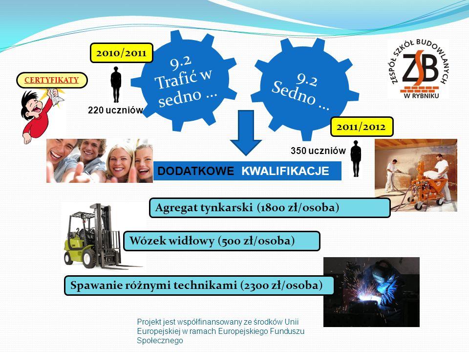 Projekt jest współfinansowany ze środków Unii Europejskiej w ramach Europejskiego Funduszu Społecznego 9.2 Trafić w sedno … 9.2 Sedno … DODATKOWE KWALIFIKACJE 2010/2011 2011/2012 220 uczniów 350 uczniów CERTYFIKATY Agregat tynkarski (1800 zł/osoba) Wózek widłowy (500 zł/osoba) Spawanie różnymi technikami (2300 zł/osoba)