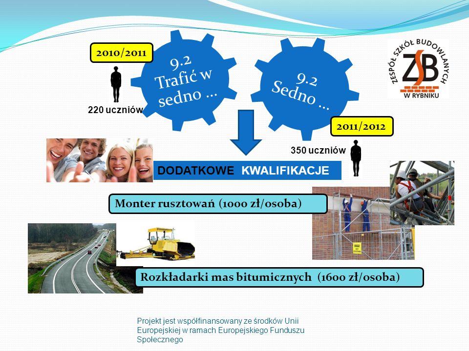 Projekt jest współfinansowany ze środków Unii Europejskiej w ramach Europejskiego Funduszu Społecznego 9.2 Trafić w sedno … 9.2 Sedno … DODATKOWE KWALIFIKACJE 2010/2011 2011/2012 220 uczniów 350 uczniów CERTYFIKATY Monter rusztowań (1000 zł/osoba) Rozkładarki mas bitumicznych (1600 zł/osoba)