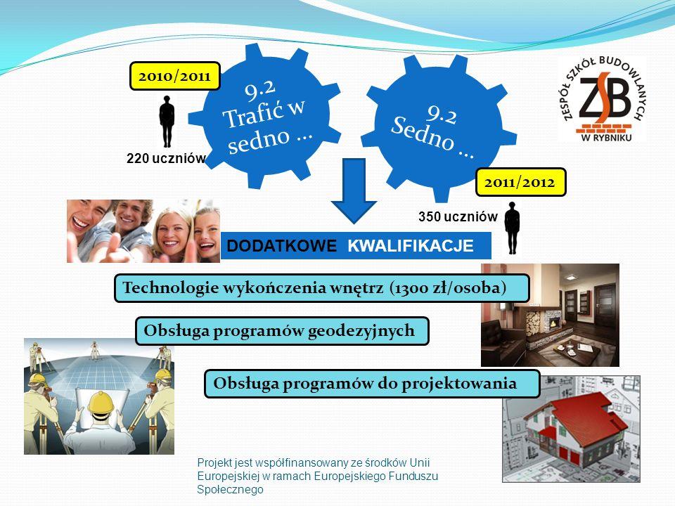 Projekt jest współfinansowany ze środków Unii Europejskiej w ramach Europejskiego Funduszu Społecznego 9.2 Trafić w sedno … 9.2 Sedno … DODATKOWE KWALIFIKACJE 2010/2011 2011/2012 220 uczniów 350 uczniów Technologie wykończenia wnętrz (1300 zł/osoba) Obsługa programów do projektowania Obsługa programów geodezyjnych