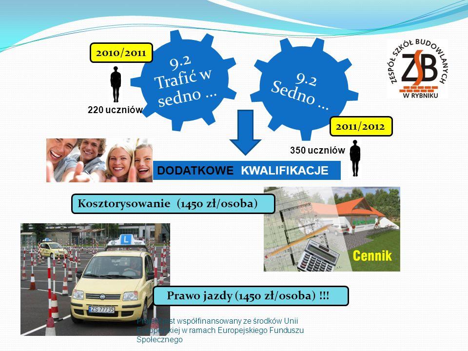 Projekt jest współfinansowany ze środków Unii Europejskiej w ramach Europejskiego Funduszu Społecznego 9.2 Trafić w sedno … 9.2 Sedno … DODATKOWE KWALIFIKACJE 2010/2011 2011/2012 220 uczniów 350 uczniów Prawo jazdy (1450 zł/osoba) !!.