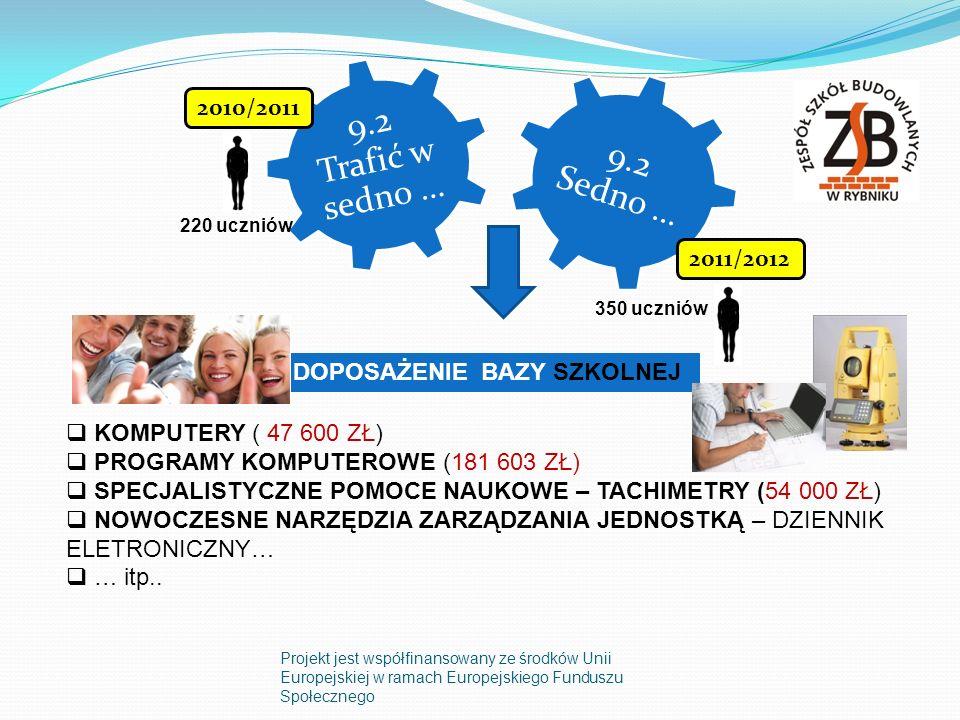 Projekt jest współfinansowany ze środków Unii Europejskiej w ramach Europejskiego Funduszu Społecznego 9.2 Trafić w sedno … 9.2 Sedno … 2010/2011 2011/2012 220 uczniów 350 uczniów DOPOSAŻENIE BAZY SZKOLNEJ KOMPUTERY ( 47 600 ZŁ) PROGRAMY KOMPUTEROWE (181 603 ZŁ) SPECJALISTYCZNE POMOCE NAUKOWE – TACHIMETRY (54 000 ZŁ) NOWOCZESNE NARZĘDZIA ZARZĄDZANIA JEDNOSTKĄ – DZIENNIK ELETRONICZNY… … itp..