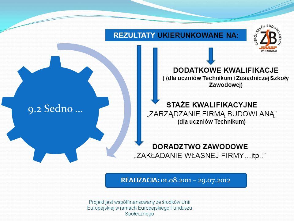 Projekt jest współfinansowany ze środków Unii Europejskiej w ramach Europejskiego Funduszu Społecznego 9.2 Sedno … STAŻE KWALIFIKACYJNE ZARZĄDZANIE FIRMĄ BUDOWLANĄ (dla uczniów Technikum) DODATKOWE KWALIFIKACJE ( (dla uczniów Technikum i Zasadniczej Szkoły Zawodowej) REZULTATY UKIERUNKOWANE NA: DORADZTWO ZAWODOWE ZAKŁADANIE WŁASNEJ FIRMY…itp..
