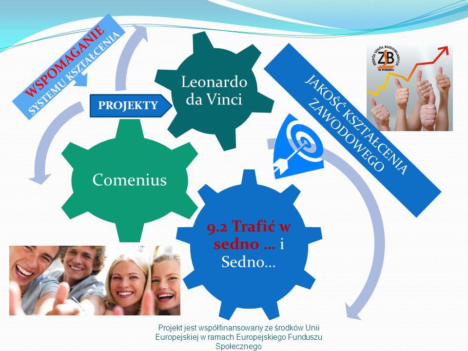 Projekt jest współfinansowany ze środków Unii Europejskiej w ramach Europejskiego Funduszu Społecznego 9.2 Trafić w sedno … i Sedno… Comenius Leonardo da Vinci WSPOMAGANIE SYSTEMU KSZTAŁCENIA JAKOŚĆ KSZTAŁCENIA ZAWODOWEGO PROJEKTY
