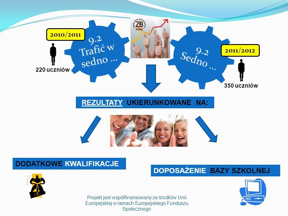 Projekt jest współfinansowany ze środków Unii Europejskiej w ramach Europejskiego Funduszu Społecznego 9.2 Trafić w sedno … 9.2 Sedno … DODATKOWE KWALIFIKACJE DOPOSAŻENIE BAZY SZKOLNEJ REZULTATY UKIERUNKOWANE NA: 220 uczniów 350 uczniów 2010/2011 2011/2012