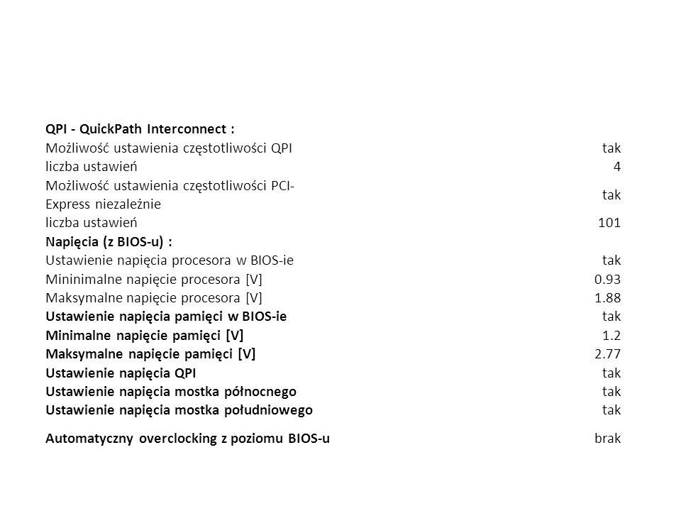 QPI - QuickPath Interconnect : Możliwość ustawienia częstotliwości QPItak liczba ustawień4 Możliwość ustawienia częstotliwości PCI- Express niezależnie tak liczba ustawień101 Napięcia (z BIOS-u) : Ustawienie napięcia procesora w BIOS-ietak Mininimalne napięcie procesora [V]0.93 Maksymalne napięcie procesora [V]1.88 Ustawienie napięcia pamięci w BIOS-ietak Minimalne napięcie pamięci [V]1.2 Maksymalne napięcie pamięci [V]2.77 Ustawienie napięcia QPItak Ustawienie napięcia mostka północnegotak Ustawienie napięcia mostka południowegotak Automatyczny overclocking z poziomu BIOS-ubrak
