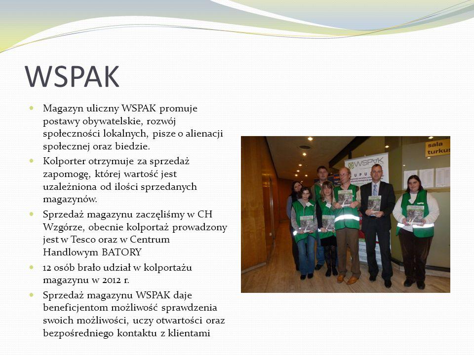 WSPAK Magazyn uliczny WSPAK promuje postawy obywatelskie, rozwój społeczności lokalnych, pisze o alienacji społecznej oraz biedzie. Kolporter otrzymuj