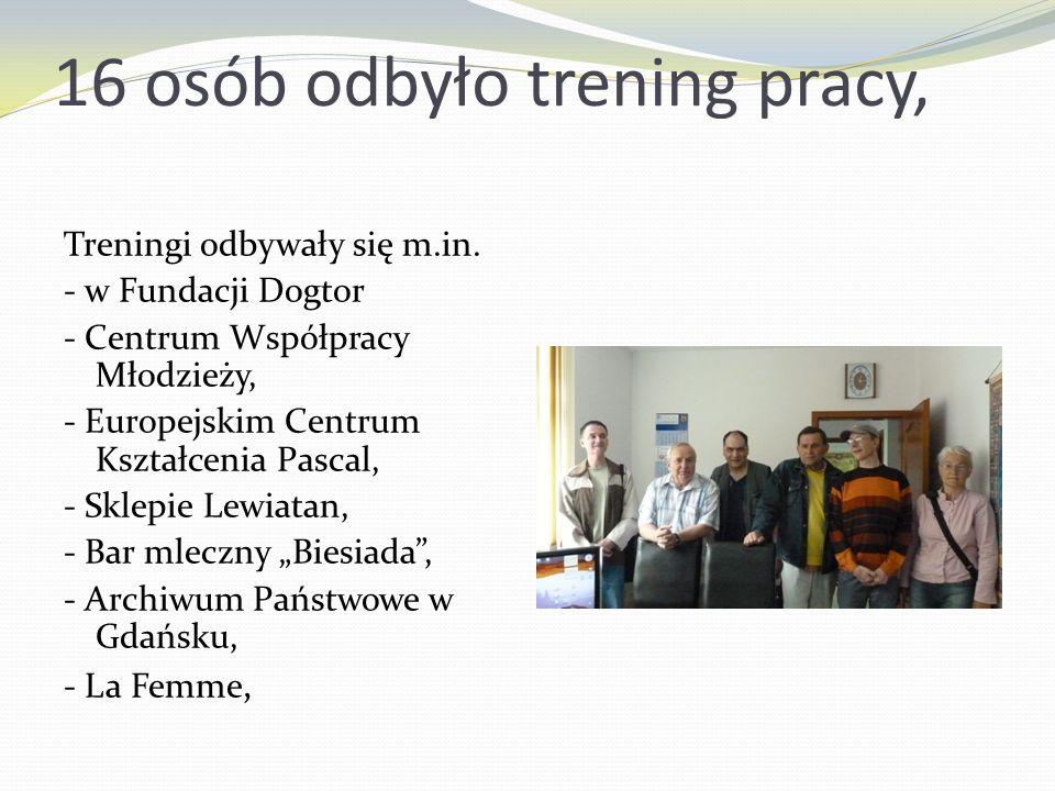 16 osób odbyło trening pracy, Treningi odbywały się m.in. - w Fundacji Dogtor - Centrum Współpracy Młodzieży, - Europejskim Centrum Kształcenia Pascal