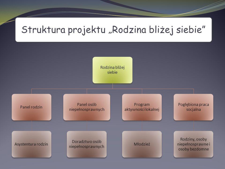 Charakterystyka beneficjentów panelu osób niepełnosprawnych RBS osoby z umiarkowanym i znacznym stopniem niepełnosprawności zamieszkujące na terenie Gdyni w wieku aktywności zawodowej korzystające usług MOPS Swoim zakresem obejmować ma 7o osób niepełnosprawnych Miejski Ośrodek Pomocy Społecznej w Gdyni