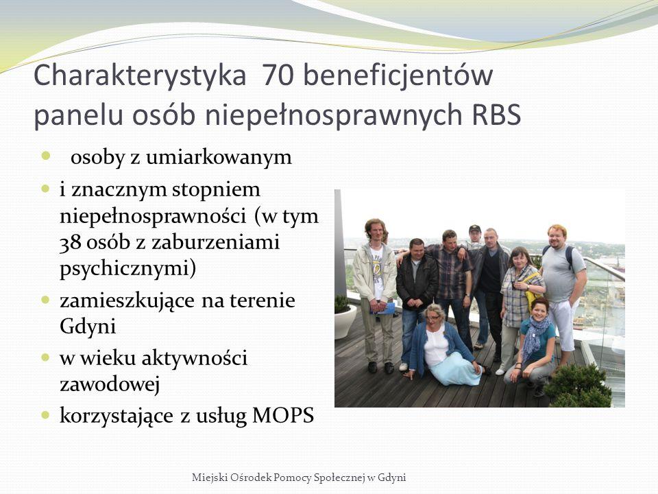 Charakterystyka 70 beneficjentów panelu osób niepełnosprawnych RBS osoby z umiarkowanym i znacznym stopniem niepełnosprawności (w tym 38 osób z zaburz