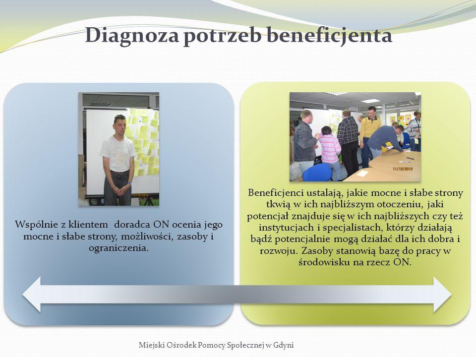 Miejski Ośrodek Pomocy Społecznej w Gdyni Diagnoza potrzeb beneficjenta Wspólnie z klientem doradca ON ocenia jego mocne i słabe strony, możliwości, z