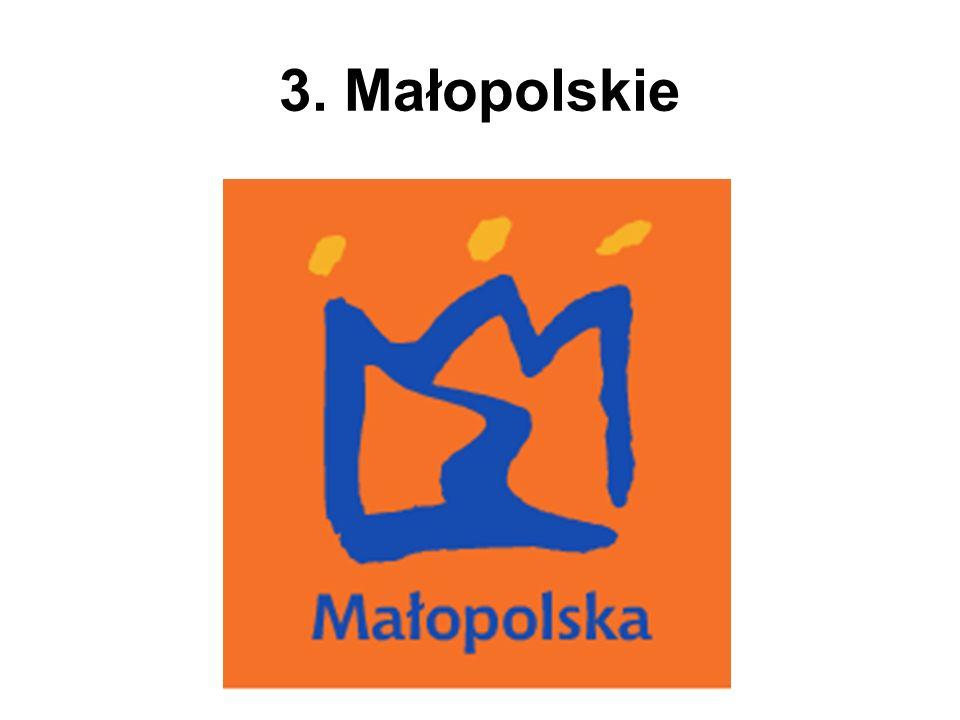 3. Małopolskie