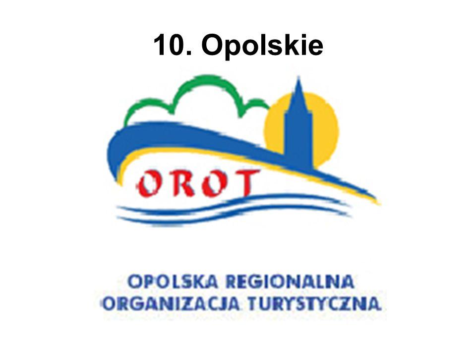 10. Opolskie