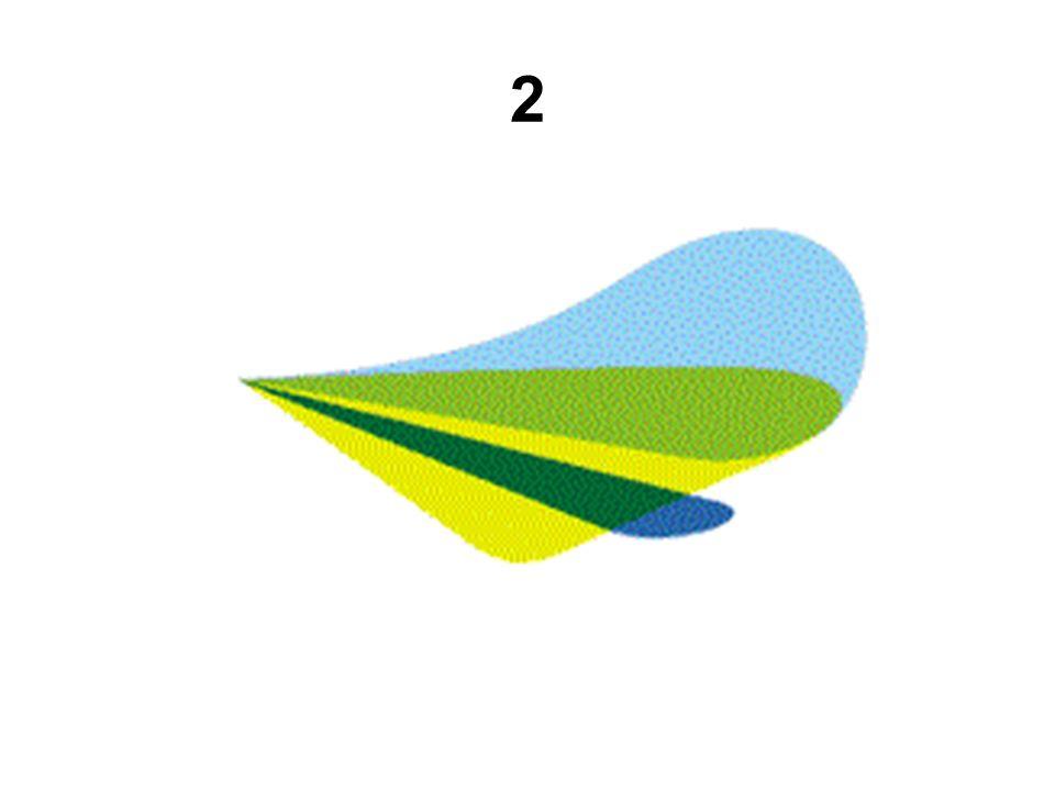 6. Śląskie