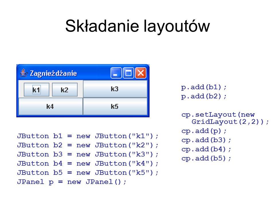 Składanie layoutów p.add(b1); p.add(b2); cp.setLayout(new GridLayout(2,2)); cp.add(p); cp.add(b3); cp.add(b4); cp.add(b5); JButton b1 = new JButton(