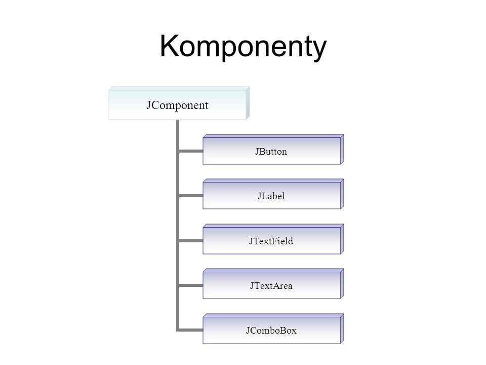 Komponenty JComponent JButton JLabel JTextField JTextArea JComboBox