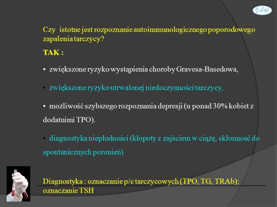 Czy istotne jest rozpoznanie autoimmunologicznego poporodowego zapalenia tarczycy? TAK : zwiększone ryzyko wystąpienia choroby Gravesa-Basedowa, zwięk