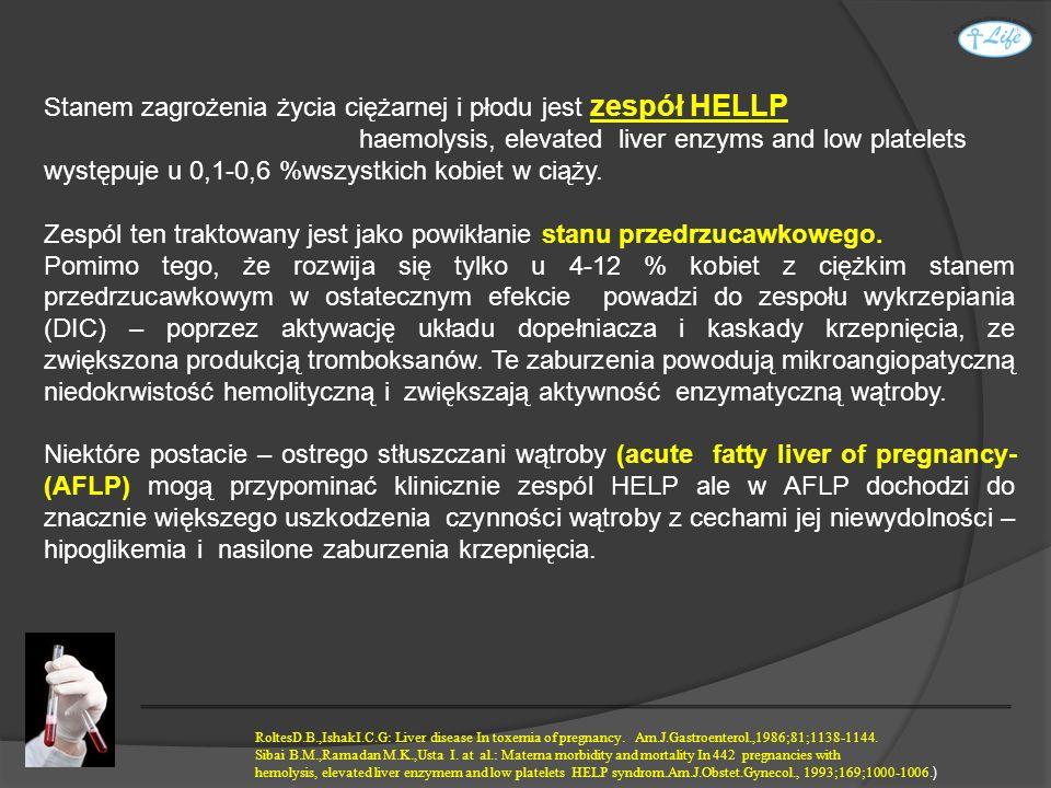 Stanem zagrożenia życia ciężarnej i płodu jest zespół HELLP haemolysis, elevated liver enzyms and low platelets występuje u 0,1-0,6 %wszystkich kobiet