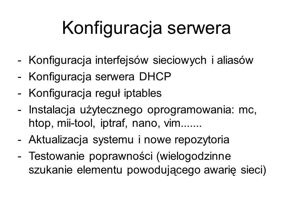 Konfiguracja serwera -Konfiguracja interfejsów sieciowych i aliasów -Konfiguracja serwera DHCP -Konfiguracja reguł iptables -Instalacja użytecznego op
