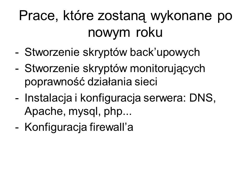 Dodatkowe elementy -Instalacja i konfiguracja Apache, samba, ftp aby każdy z użytkowników otrzymał miejsce dyskowe na serwerze umożliwiające udostępnianie plików w internecie, ewentualnie własnej strony internetowej pod domeną akademika -Utworzenie publicznego katalogu dostępnego dla wszystkich użytkowników sieci w celu wymiany danych i zmniejszenia ruchu wyjściowego sieci na świat
