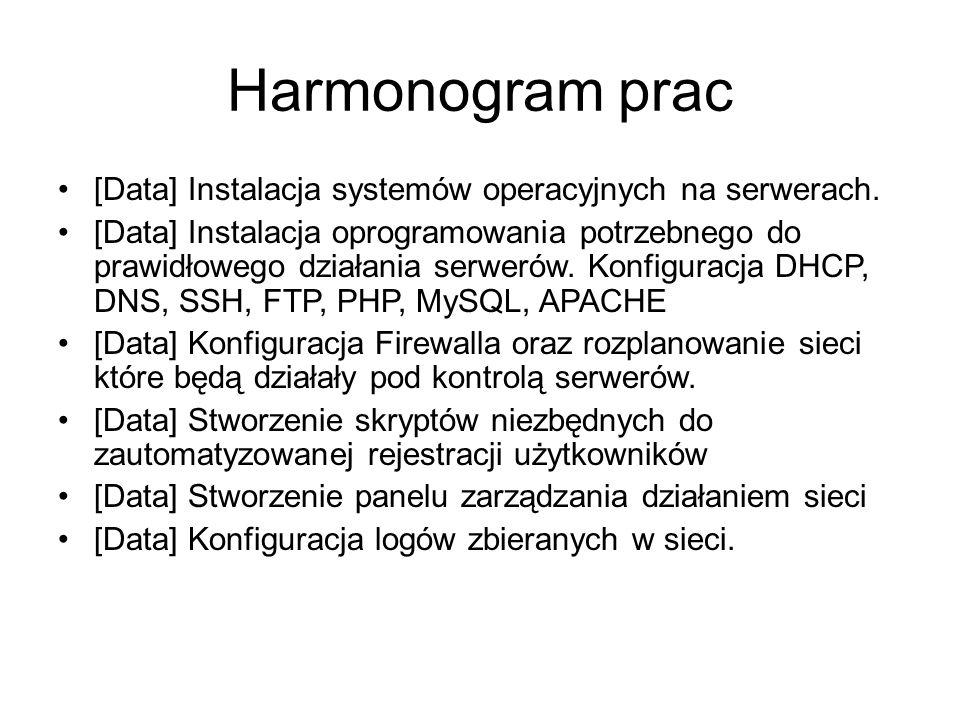 Harmonogram prac [Data] Instalacja systemów operacyjnych na serwerach. [Data] Instalacja oprogramowania potrzebnego do prawidłowego działania serwerów