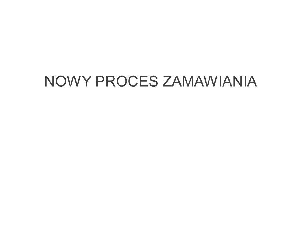 NOWY PROCES ZAMAWIANIA