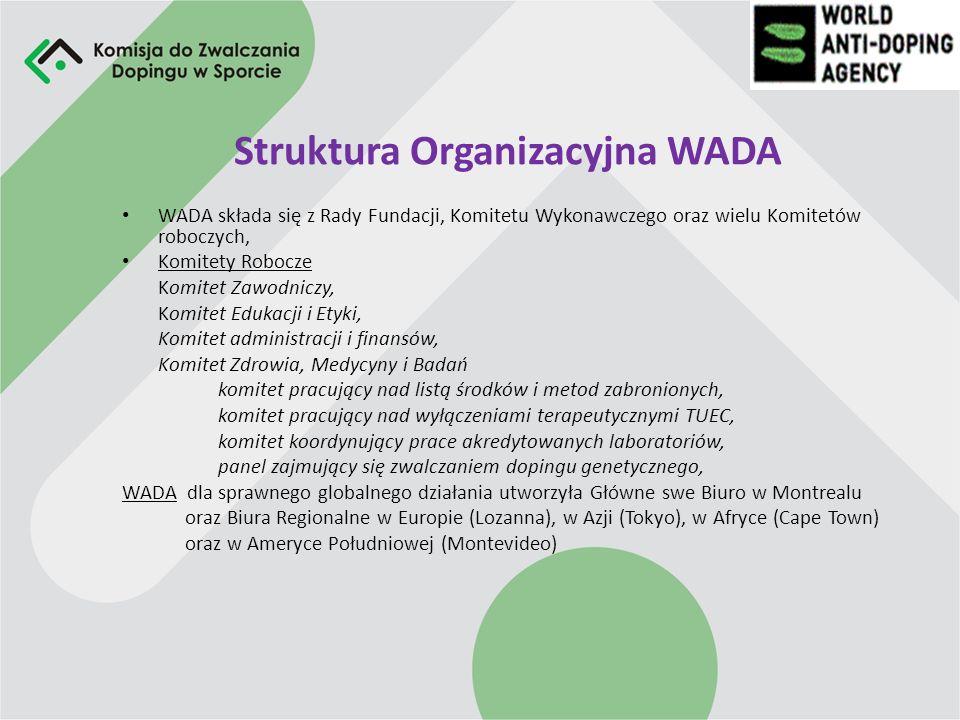 Światowy Kodeks Antydopingowy Światowy Kodeks Antydopingowy został przyjęty w 2003 roku na Światowej Konferencji Antydopingowej w Kopenhadze zaś forma