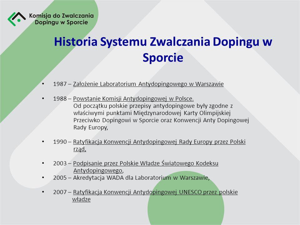 Historia Systemu Zwalczania Dopingu w Sporcie 1987 – Założenie Laboratorium Antydopingowego w Warszawie 1988 – Powstanie Komisji Antydopingowej w Polsce.
