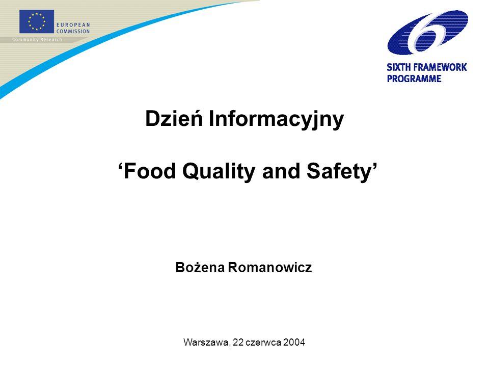 Warszawa, 22 czerwca 2004 Bożena Romanowicz Dzień Informacyjny Food Quality and Safety