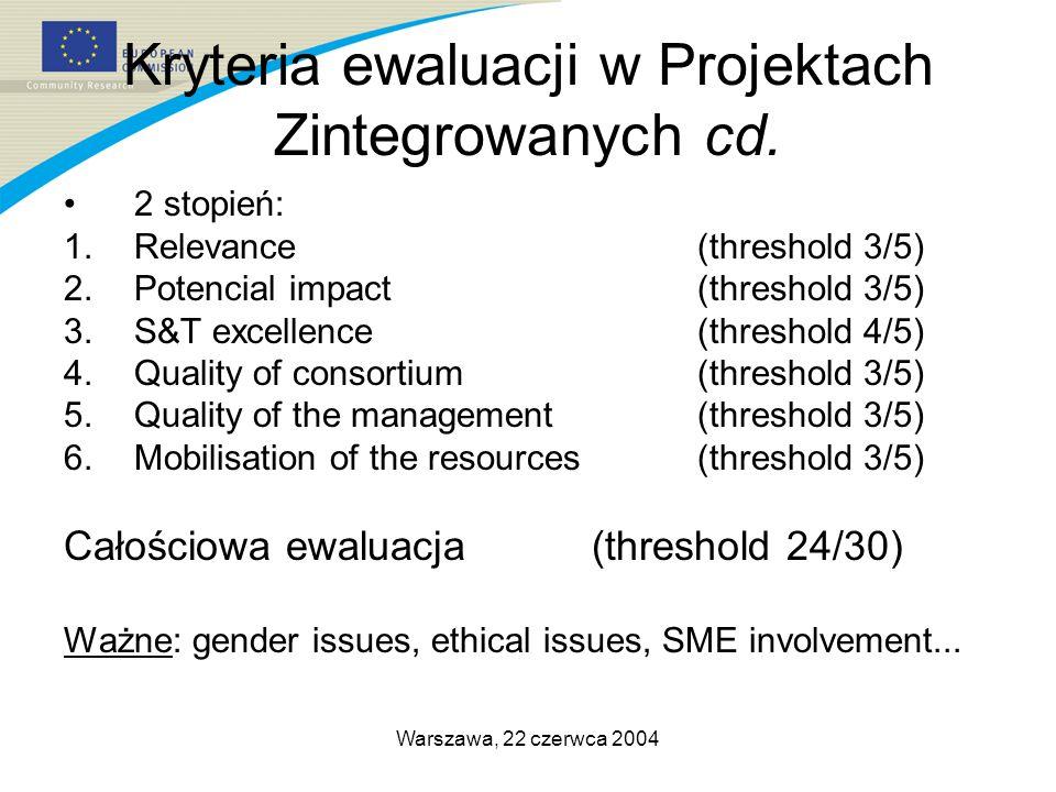 Warszawa, 22 czerwca 2004 Kryteria ewaluacji w Projektach Zintegrowanych cd.