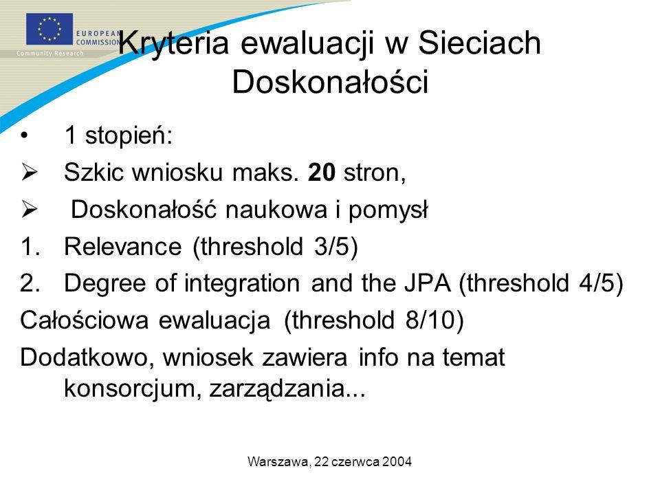 Warszawa, 22 czerwca 2004 Kryteria ewaluacji w Sieciach Doskonałości 1 stopień: Szkic wniosku maks.