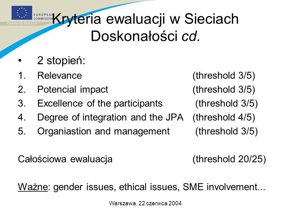 Warszawa, 22 czerwca 2004 Kryteria ewaluacji w Sieciach Doskonałości cd.