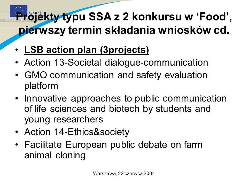 Warszawa, 22 czerwca 2004 Projekty typu SSA z 2 konkursu w Food, pierwszy termin składania wniosków cd.