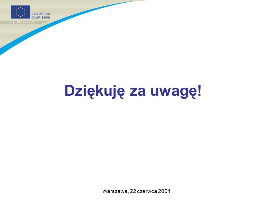 Warszawa, 22 czerwca 2004 Dziękuję za uwagę!
