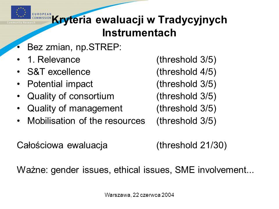 Warszawa, 22 czerwca 2004 Kryteria ewaluacji w Tradycyjnych Instrumentach Bez zmian, np.STREP: 1.