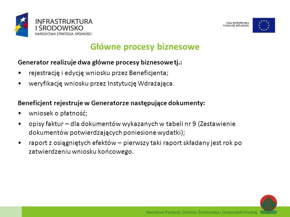 Narodowy Fundusz Ochrony Środowiska i Gospodarki Wodnej UNIA EUROPEJSKA FUNDUSZ SPÓJNOŚCI Główne procesy biznesowe Generator realizuje dwa główne proc