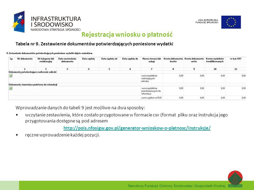 Narodowy Fundusz Ochrony Środowiska i Gospodarki Wodnej UNIA EUROPEJSKA FUNDUSZ SPÓJNOŚCI Rejestracja wniosku o płatność Tabela nr 9. Zestawienie doku