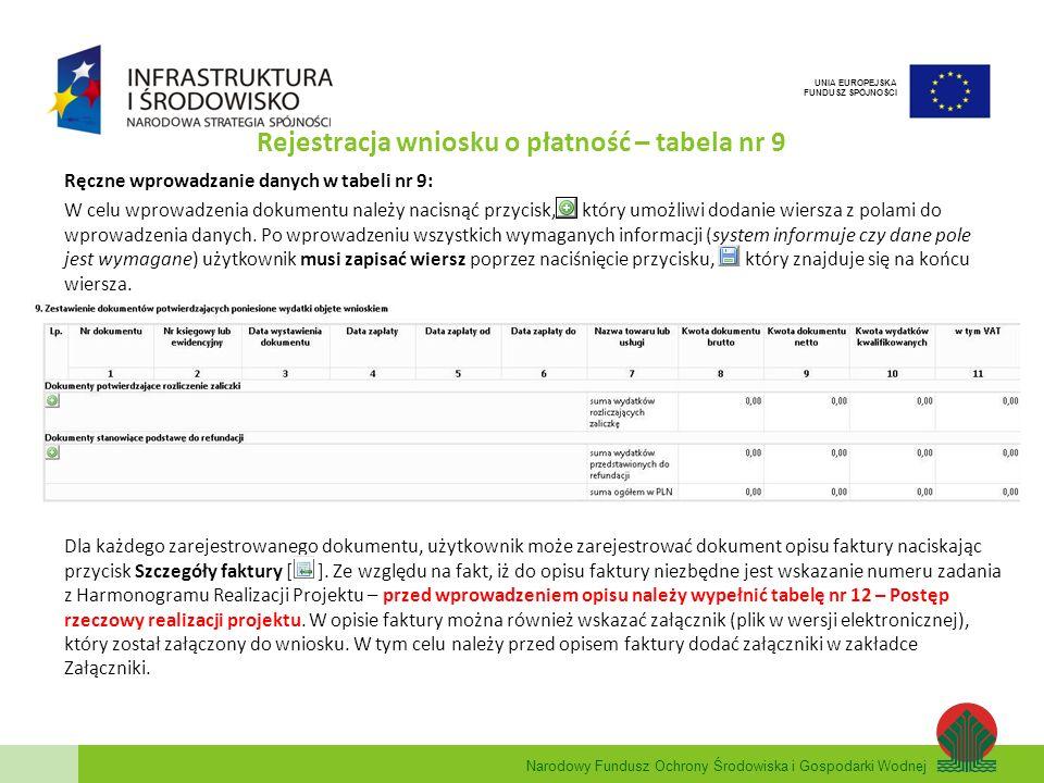 Narodowy Fundusz Ochrony Środowiska i Gospodarki Wodnej UNIA EUROPEJSKA FUNDUSZ SPÓJNOŚCI Rejestracja wniosku o płatność – tabela nr 9 Ręczne wprowadz
