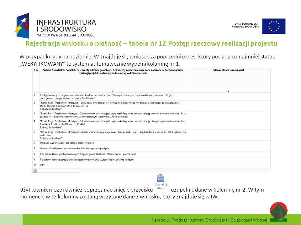 Narodowy Fundusz Ochrony Środowiska i Gospodarki Wodnej UNIA EUROPEJSKA FUNDUSZ SPÓJNOŚCI Rejestracja wniosku o płatność – tabela nr 12 Postęp rzeczow
