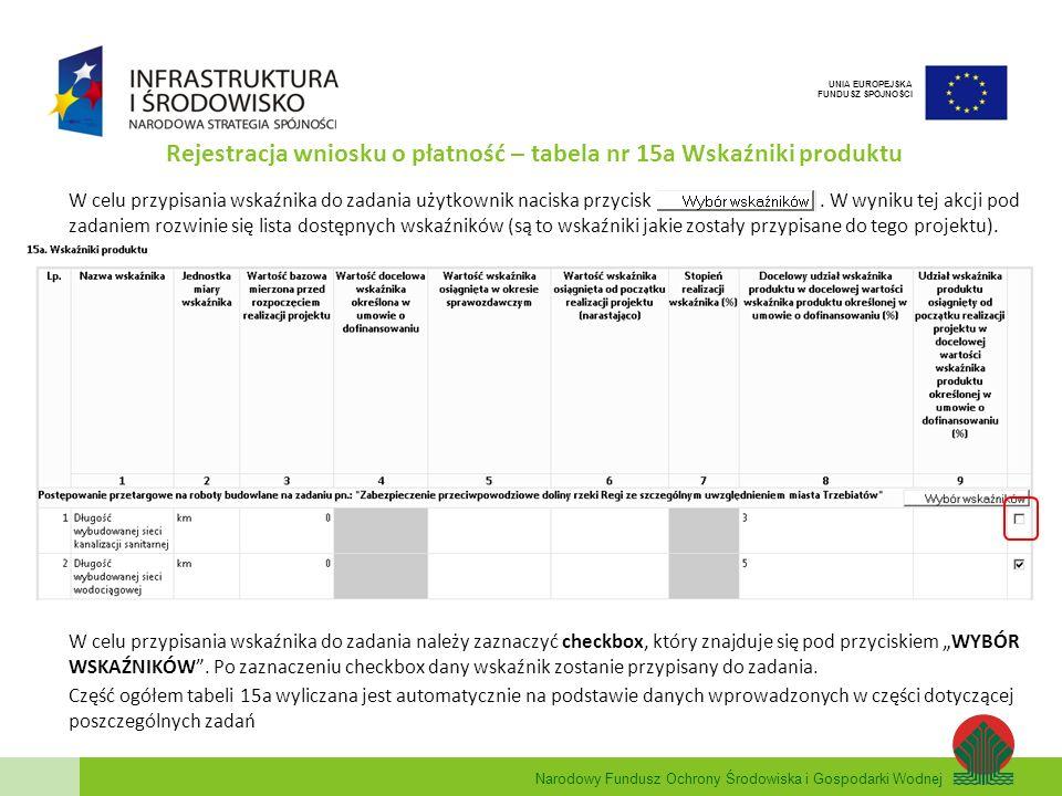 Narodowy Fundusz Ochrony Środowiska i Gospodarki Wodnej UNIA EUROPEJSKA FUNDUSZ SPÓJNOŚCI Rejestracja wniosku o płatność – tabela nr 15a Wskaźniki pro