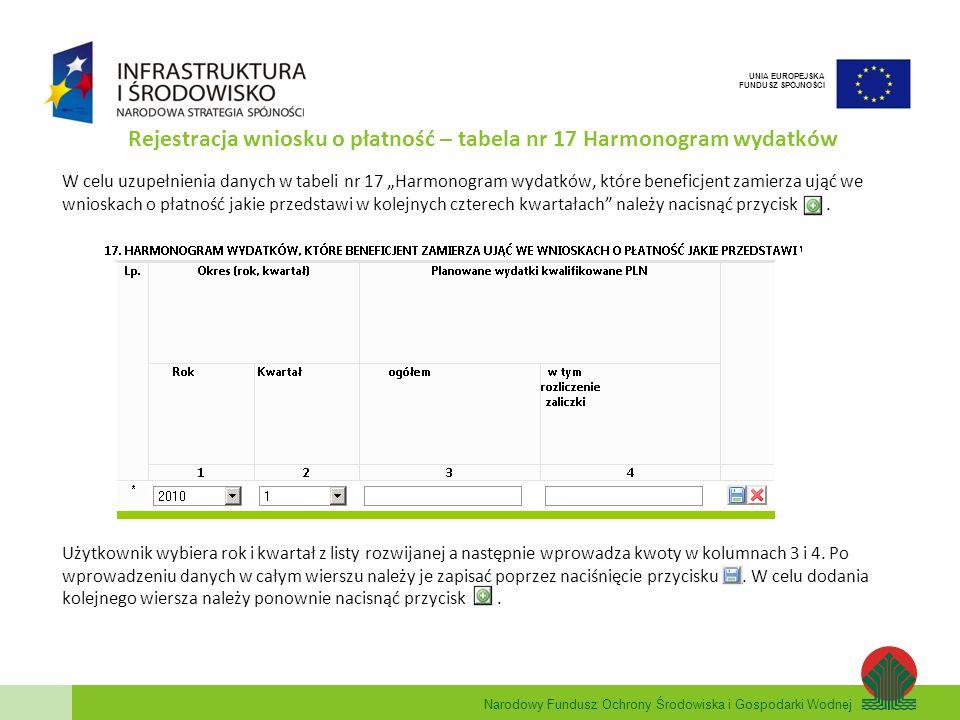 Narodowy Fundusz Ochrony Środowiska i Gospodarki Wodnej UNIA EUROPEJSKA FUNDUSZ SPÓJNOŚCI Rejestracja wniosku o płatność – tabela nr 17 Harmonogram wy