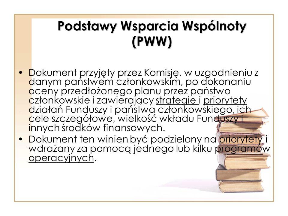 Podstawy Wsparcia Wspólnoty (PWW) Dokument przyjęty przez Komisję, w uzgodnieniu z danym państwem członkowskim, po dokonaniu oceny przedłożonego planu