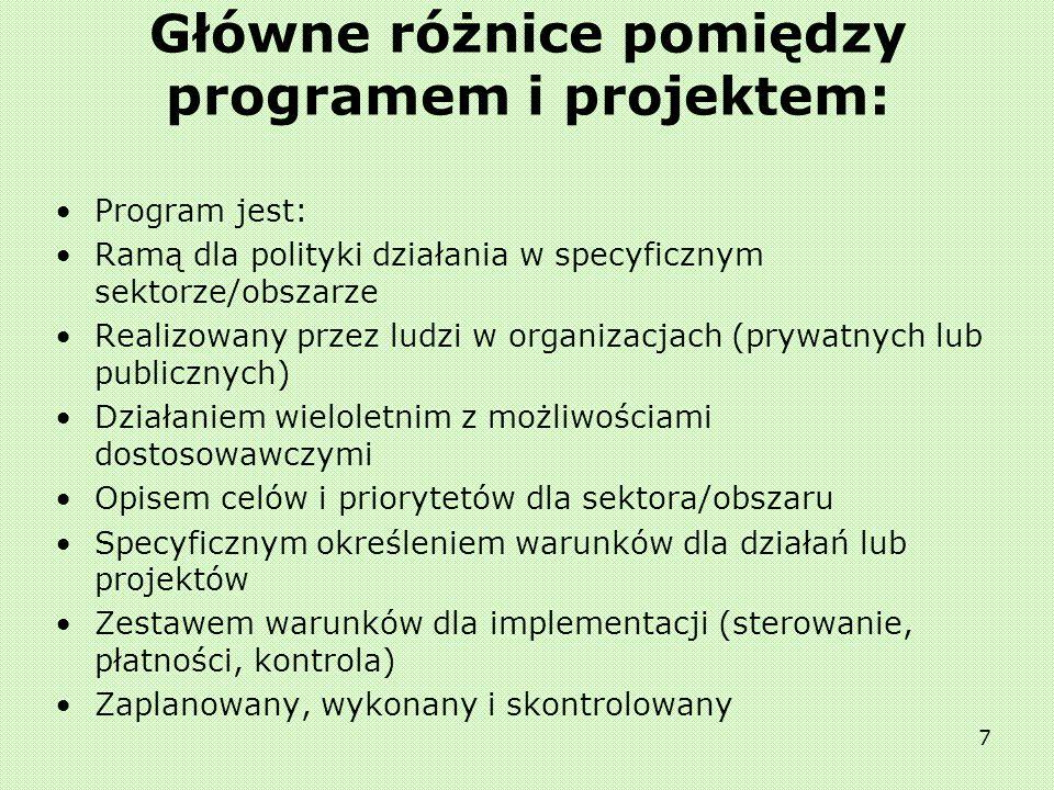 6 PROGRAM (strategia): program natomiast stanowi tło strategiczne dla projektów, jest znacznie szerszy, określa ogólne wytyczne i zasady w przypadku f