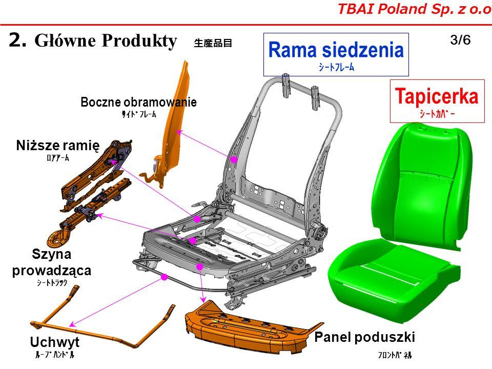 2. Główne Produkty TBAI Poland Sp. z o.o. 3/6 Rama siedzenia Boczne obramowanie Panel poduszki Szyna prowadząca Niższe ramię Uchwyt Tapicerka