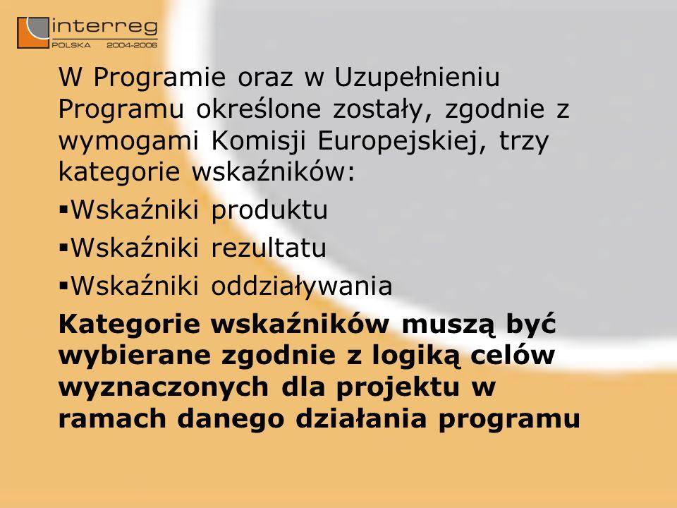 W Programie oraz w Uzupełnieniu Programu określone zostały, zgodnie z wymogami Komisji Europejskiej, trzy kategorie wskaźników: Wskaźniki produktu Wskaźniki rezultatu Wskaźniki oddziaływania Kategorie wskaźników muszą być wybierane zgodnie z logiką celów wyznaczonych dla projektu w ramach danego działania programu
